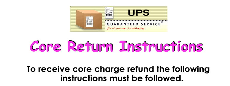 Core Return Instructions